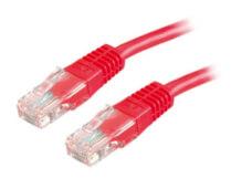 Okablowanie do systemów monitoringu IP
