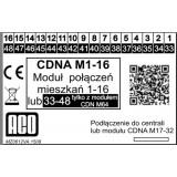 ACO CDNA M1-16 Moduł dzwonienia do centrali CDNA