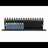 8-kanałowy panel zabezpieczający serii PRO z podwyższoną ochroną przepięciową RJ45 / RJ45 z funkcją InPoE EWIMAR PTF-8R-PRO/InPoE