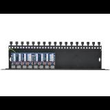 8-kanałowy panel zabezpieczający LAN z podwyższoną ochroną przepięciową PoE EWIMAR PTU-8R-PRO/PoE